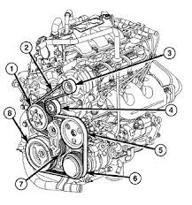 chrysler 3 8 engine diagram chrysler wiring diagrams online