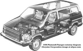 original minivans 1984 91 dodge caravan plymouth voyager 1986 plymouth voyager minivans