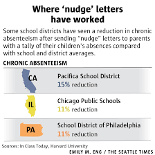 Letter Of Absences Is Your Kid Absent More Than Classmates School Nudge