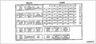 2000 windstar fuse panel diagram wiring diagrams 2001 ford windstar fuse box location at 2001 Ford Windstar Sport Fuse Box Diagram