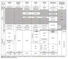 Alberta Stratigraphic Chart Chapter 24 Uppermost Cretaceous And Tertiary Strata