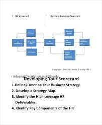 Business Scorecard Template Free Bettylin Co