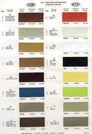 Dodge Challenger Specs 1971 Chrysler Color Charts