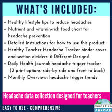 Headache Tracker For Teachers Daily Health Journal Monthly Overview