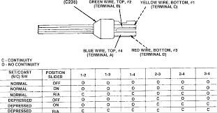 84 88 g body cruise control systems diagnosis el camino central g body ls swap wiring diagram 84 88 g body cruise control systems diagnosis el camino central forum chevrolet el camino forums