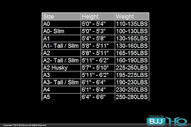 Inverted Gear Size Chart Inverted Gear Gold Weave Gi Bjjhq