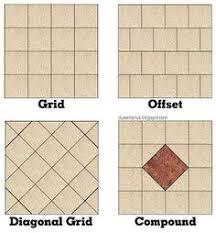 Floor Tile Layout Patterns Magnificent Floor Tile Patterns Simple Offset 48x48 Tiles Instead For Master