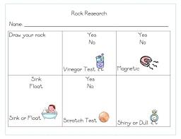 Rocks For Kids 15 Fun Activities And Ideas Teach Junkie
