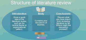 Write Online  Literature Review Writing Guide   Resources SlidePlayer