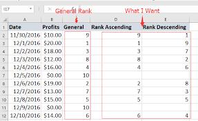 Rank Functions Excel How To Rank Data Ignore Zero Values In Excel