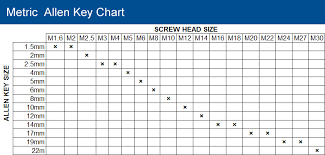 Allen Screw Size Chart 35 Logical Allen Wrench Sizes Chart