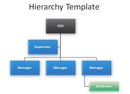How To Do An Org Chart In Powerpoint 2010 Customized Hierarchy Diagram For Powerpoint Presentations