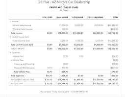 Solved Cost Of Goods Accounting For Used Car Dealership