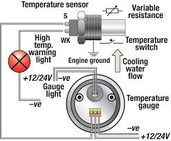 temp gauge wiring diagram within temperature boulderrail org Temperature Switch Wiring Diagram diagram adorable troubleshooting boat gauges and meters cool temperature gauge wiring temperature switch wiring diagram