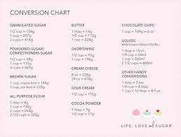 Bible Conversion Chart Baking Conversion Chart Downloadable And Printable Guide