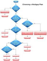 excel flow chart flow chart excel star trek chart process flow chart excel 2010