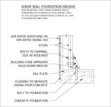 Shear Link Design Free Cad Details Shear Wall Foundation Anchor Cad Design