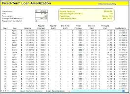 Auto Loan Amortization Schedules Auto Loan Amortization Schedule Excel Calculator Car How To