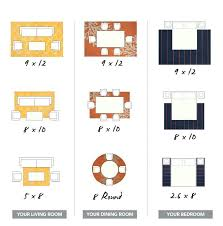 3x5 rug size exciting area for living room simple design org what e85 size