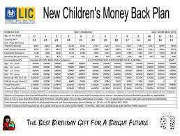 Lics New Children Money Back Plan 832 New Lic Plans