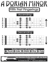 telecaster wiring schematic for modern on telecaster images free Telecaster Wiring Schematic telecaster wiring schematic for modern 14 fender tele wiring diagrams tele switch wiring diagram fender telecaster wiring schematic