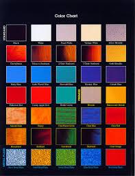 77 Abundant Prs Color Chart