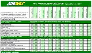 Subway Menu Calories Chart 53 Matter Of Fact Subway Nutrition Facts Chart
