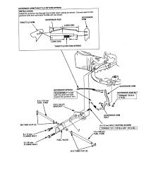 Hp kohler engine wiring diagram 25 124212 honda 160 general purpose auto choke 006 carburetor linkage