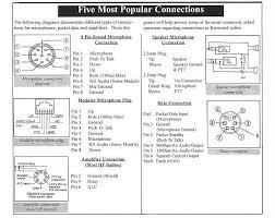 similiar kenwood 440 microphone wiring keywords kenwood microphone connections pdf kenwood models