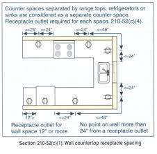 kitchen receptacle wiring ontario not lossing wiring diagram • kitchen wiring code simple wiring diagram rh 48 mara cujas de wiring multiple receptacles ac receptacle