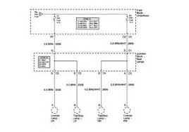 similiar yukon fuse box diagram lights keywords 2003 gmc yukon denali fuse diagram image details