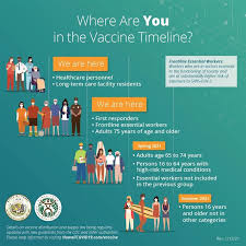 Invitations are being sent in phases to ensure. List How And Where To Get A Covid 19 Vaccine In The State Of Hawaii