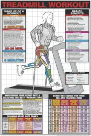 Treadmill Chart For Beginners Details About Treadmill Running Workout Cardio Fitness Professional Wall Chart Poster
