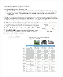 Real Estate Market Analysis Template – Pocketapps