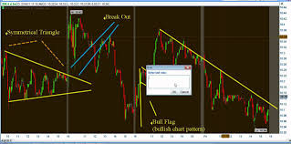 Chart Pattern Trader Amazing Chart Pattern Trader YouTube