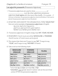 Possessive Pronouns In French Chart Notes Possessive Adjectives