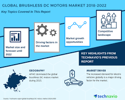 global brushless dc motors market top industry insights by technavio business wire