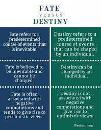 Difference Between Fate And Destiny Infographic Do You Think Of