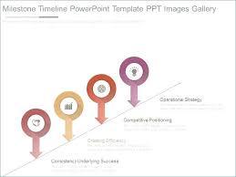Milestone Timeline Template Milestone Presentation Template