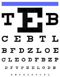 Eye Vision Chart Numbers Milford Eye Care Vision Test