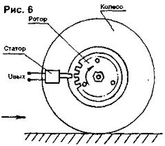 Реферат Индукционные датчики ru Подобные датчики нашли также применении в автоматической системе торможения abs antiblocksistem предотвращающей блокирование колес автомобиля и его