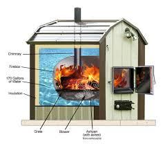 outdoor wood boilers also known as hydronic heaters on colder rural areas where fuel is abundant particularly in the great lake states where most