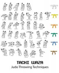 Judo Techniques Diagrams Wiring Diagrams