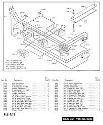 club car golf cart wiring diagram for batteries wiring diagram Ingersoll Rand Club Car Golf Cart Wiring Diagrams wiring 36 volt club car parts accessories club golf cart wiring diagram Ingersoll Rand Club Car Golf Cart 2002