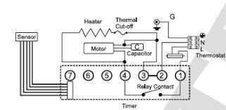fastdry hk 1800ea hand dryer fast dry 1800pa wiring diagram