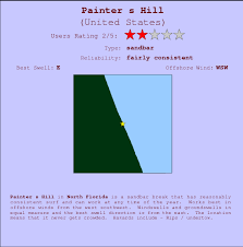 Painter S Hill Surf Forecast And Surf Reports Florida