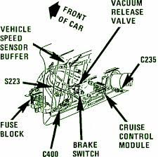 fuse mapcar wiring diagram page 113 1991 chevy caprice engine fuse box diagram