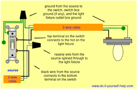 light switch wiring diagrams do it yourself help com 2 Gang Switch Wiring Diagram wiring diagram for a light switch 2 gang switch wiring diagram