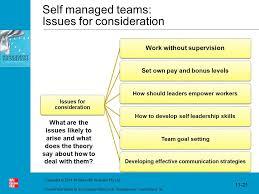 Managing Teams Ppt