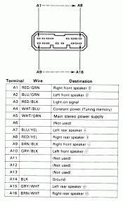 2000 toyota avalon stereo wiring diagram new 1994 honda accord radio 2000 Toyota Avalon Radio Wiring Diagram 2000 toyota avalon stereo wiring diagram new 1994 honda accord radio wiring diagram wiring solutions of